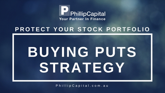 Buying put options strategy