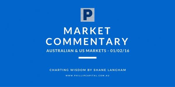 Option trading australian market