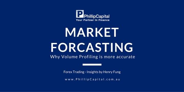 More accurate market forecasting using volume profile