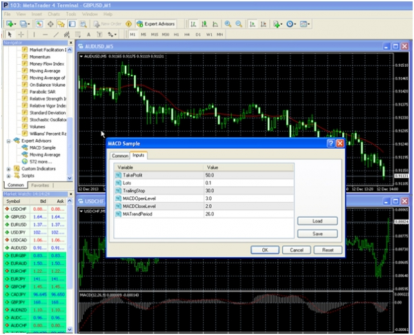 Expert advisor forex best